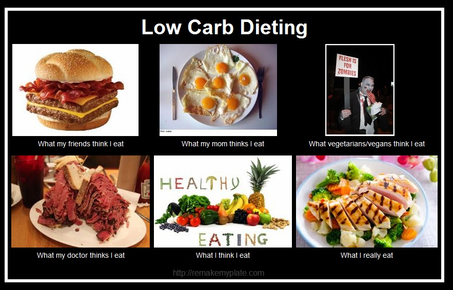 Low Carb / Keto Diet Meme | Remake My Plate